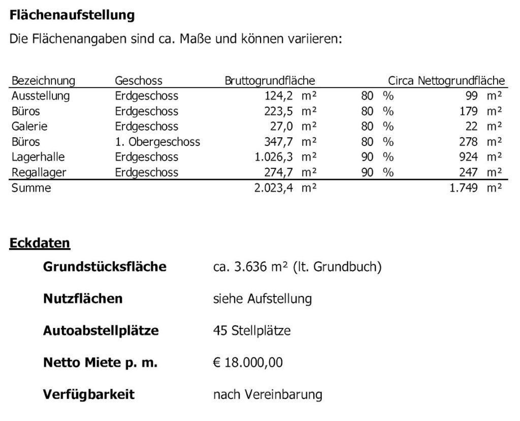 Eckdaten gewerbeimmobilie Innsbruck Rossau